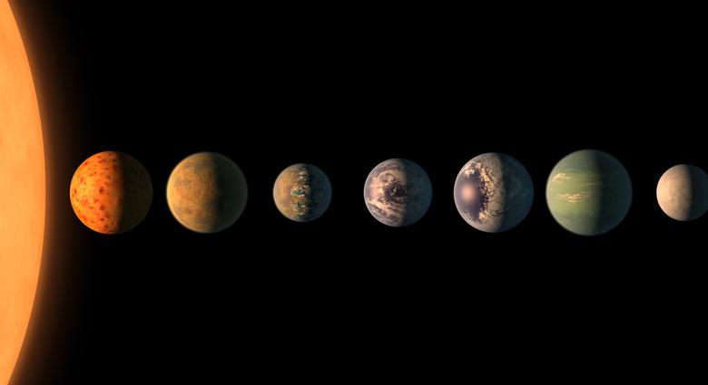 Trappist-1 système solaire